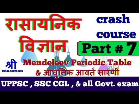 Charles S Law Boyles Law In Hindi Gas Law Crash Course Of Chemistry