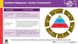 Quick Look: Building and Sustaining an Effective Incident Response Center