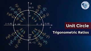 Unit Circle Concept Sine Cosine Graph And Special Triangles Trigonometric Ratios