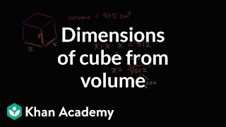 Dimensions Of Cube From Volume