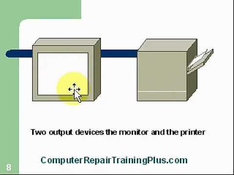 A+ Computer Repair Training Course - Hardware - Lesson 1-1 ...