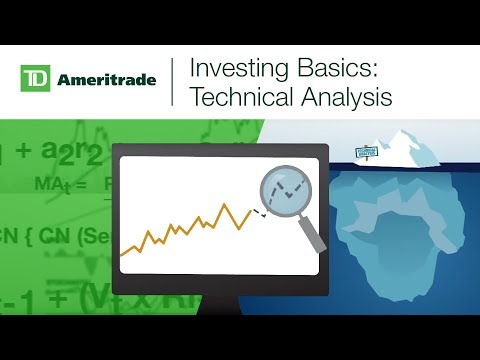 mp4 Investing Technical Analysis, download Investing Technical Analysis video klip Investing Technical Analysis