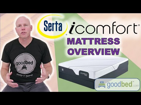 Serta iComfort Mattresses Overview | VIDEO