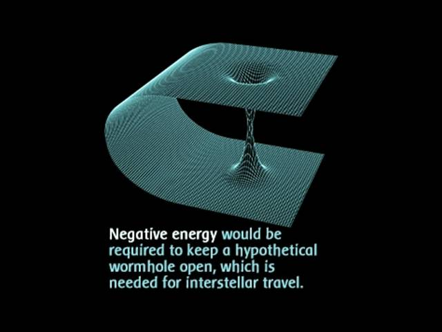 The Concept of Negative Energy in Physics Explained