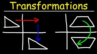 Translations Reflections and Rotations - Geometric Transformations!