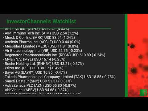 InvestorChannel's Covid-19 Watchlist Update for Thursday, August 13, 2020, 16:31 EST