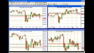 Trading Outlook for Today: October 13, 2016