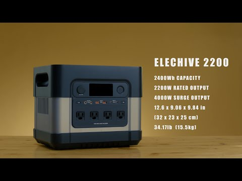 ElecHive Portable & Universal Super Power Station-GadgetAny