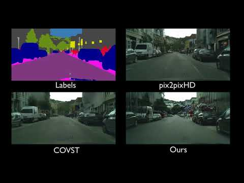 Neural Network that generates realistic videos