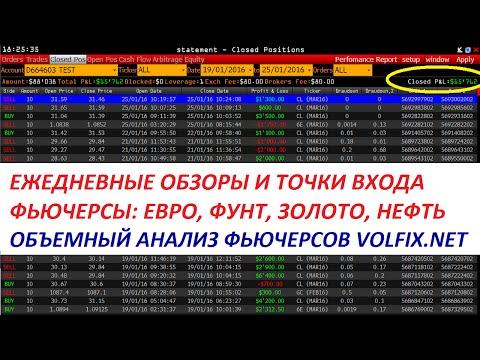 Брокер тарифы