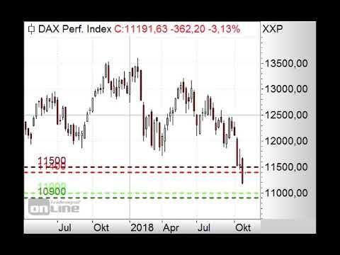 Hebel trading erklarung