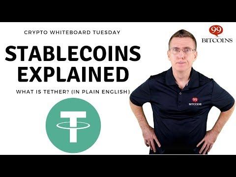 Bitcoin 10 metų diagrama