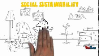 Sustainability - Three Pillars of Sustainability