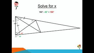 Primary School Level Maths - Can You Solve for x?