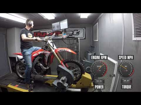 How Much Power Does The 2019 Honda CRF450RX Make?