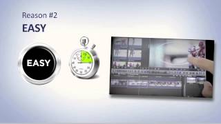 Vidéo de Splashtop Remote Support