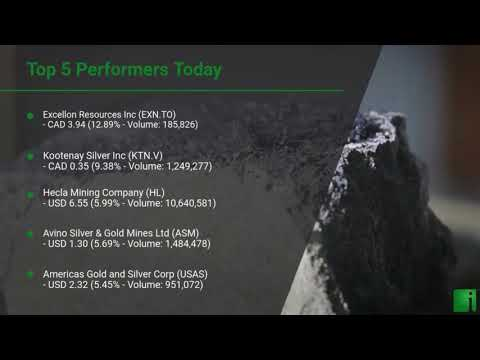 InvestorChannel's Silver Watchlist Update for Wednesday, A ... Thumbnail