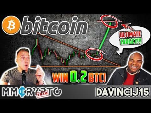 Davinci J15 Bitcoin $250'000 &Amp