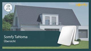 TaHoma - Übersicht | Somfy