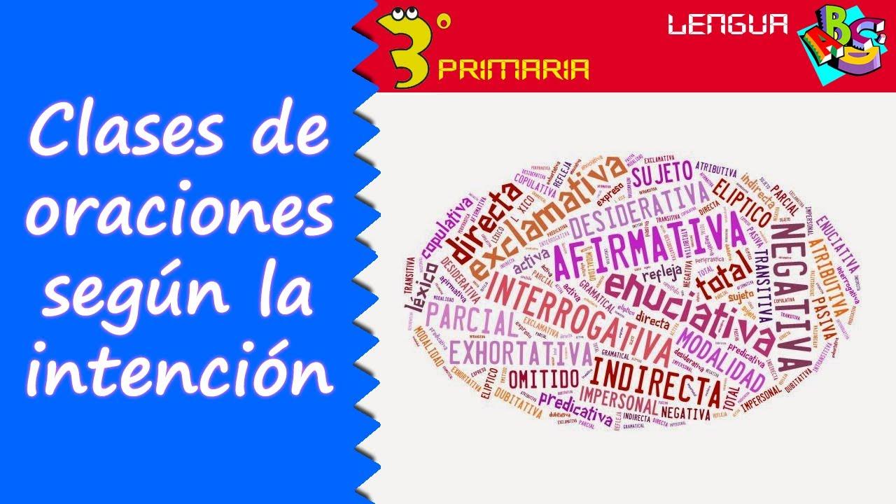Lengua Castellana. 3º Primaria. Tema 12. Clases de oraciones según su intención.