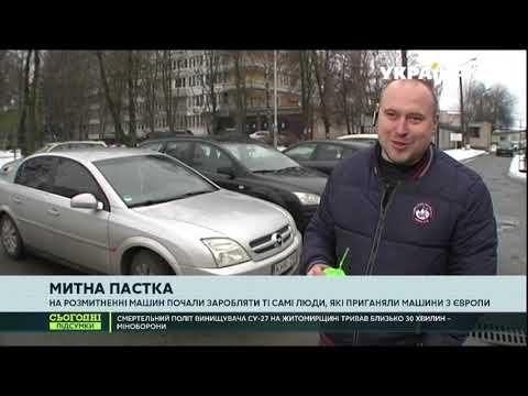 Курс рубля в реальном времени на форекс