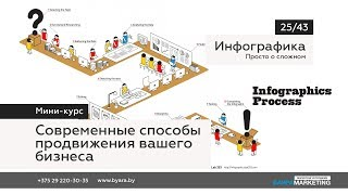 25/43  Инфографика