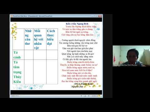 Tiết 21 Chủ đề: Truyện Kiều và Nghệ Thuật Miêu Tả Trong Văn Tự Sự