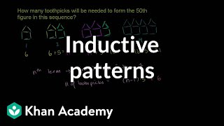 U03_L1_T1_we2 Inductive Patterns