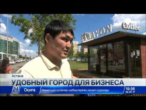 Бинарный опцион с депозитом от 1 рубля