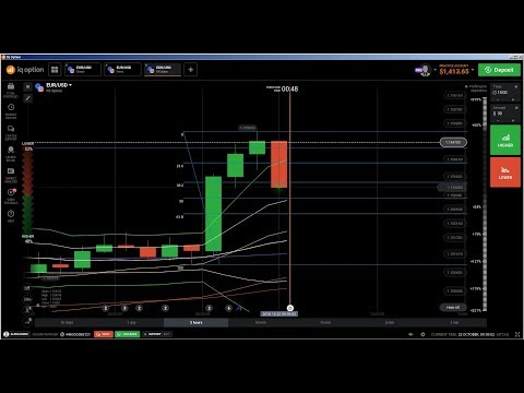 Best Money Management Strategy In Binary Options Trading