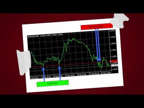 Бинарные опционы олимп трейд видео отзывы