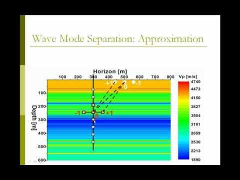 Caracterización sísmica de un reservorio de hidratos de gas