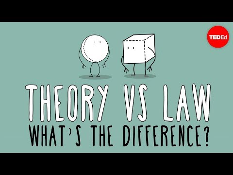 1 3: Hypothesis, Theories, and Laws - Chemistry LibreTexts