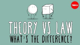 What's the difference between a scientific law and theory? - Matt Anticole