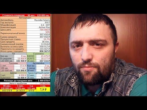 Калькулятор стоимости владения авто