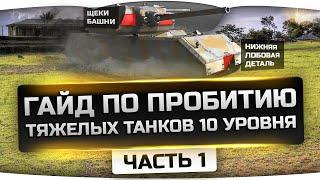 Гайд по пробитию Тяжелых Танков 10 уровня. Часть 1: СССР и Германия.