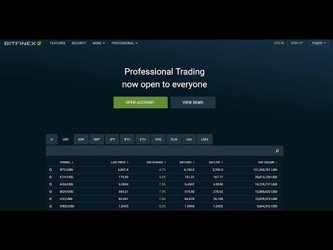 Prekybos bitcoin į gdax