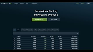 Why is BTCUSD trading at over $300USD premium on Bitfinex?