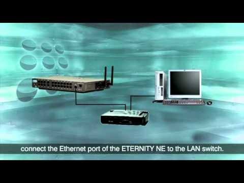 Eternity Lenx - Unified Communication Solution