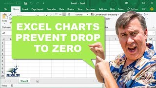 """Learn Excel from MrExcel """"Prevent Chart Drop to Zero"""": Podcast #1704"""