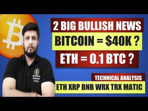 Bitcoin jövőbeli kereskedési órák