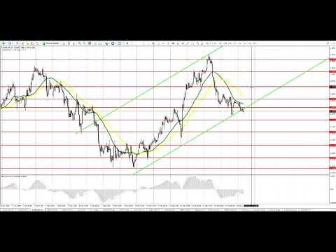 InstaForex Analytics: Видео-прогноз на 20 февраля EUR/USD GBP/USD