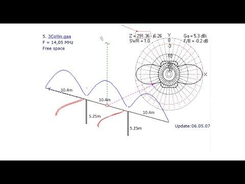 #0068 Antenas colineales para HF, por XQ2CG