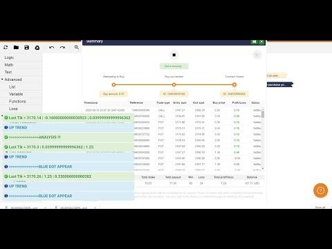 Papildu programmas bināro opciju tirdzniecībai
