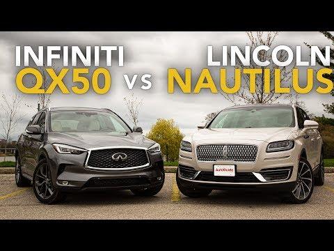 2019 Infiniti QX50 vs Lincoln Nautilus