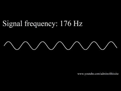 Τεστ: Δείτε ποιες συχνότητες πιάνει το αυτί σας