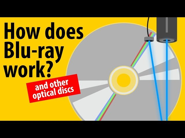 How Does Blu-ray Work? - LaserDisc, CD, DVD, Blu-ray Explained