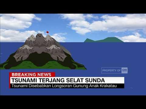 Tsunami Terjang Selat Sunda