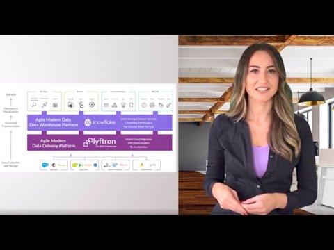 Einführung in Snowflake Bulk Loading und Echtzeit-Streaming mit Lyftron