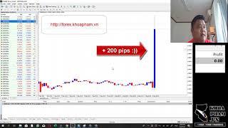 Trade Live - Đánh tin lãi suất NZD - Forex.khoapham.vn